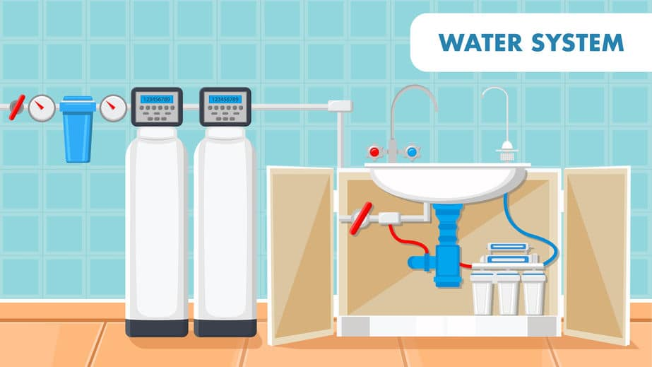 Water Softeners and Reverse Osmosis Salt Lake City
